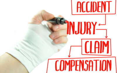 Workers' What?!: Workers' Compensation, or Worker' Comp, Explained